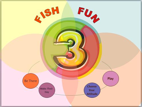 FishFUN1