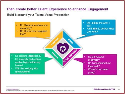13 April 18_Talent Value Proposition2