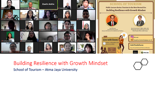 Building Resilience with Growth Mindset